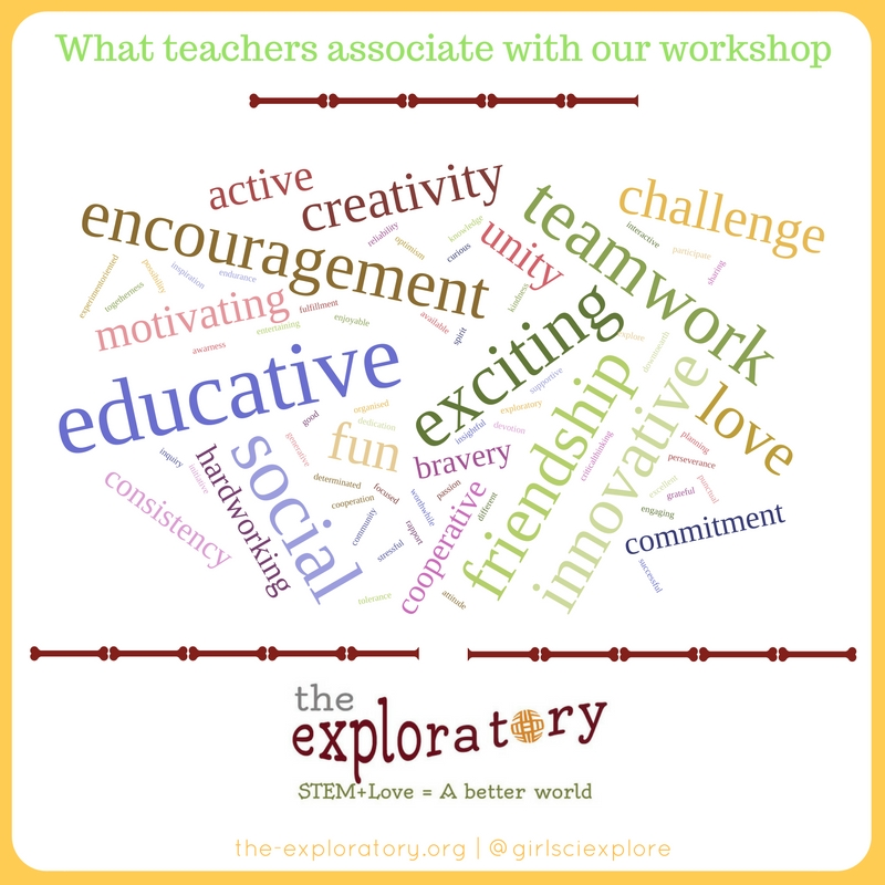 08-16-training-wordcloud